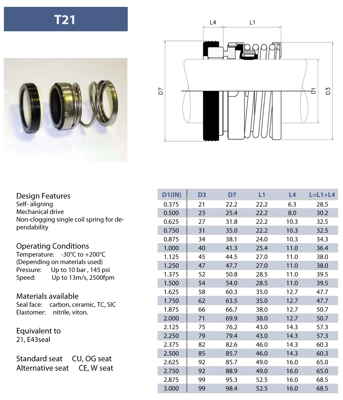 Type 21 Mechanical Seals (Metric Sizes)
